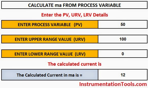 Calculate-current-4-20ma-from-process-varibale-pv