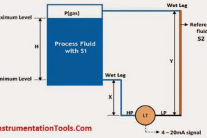 Closed-Tank-DP-Type-Level-Measurement-with-wet-leg-and-transmitter-installed-below-tapping-point