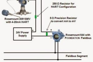 Convert-4-20ma-output-to-Foundation-Fieldbus