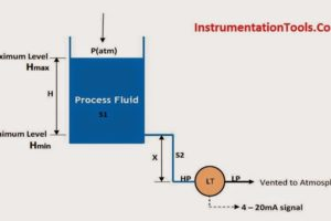 DP-Level-Measurement-Calculation-Below-Tapping-Point-Open-Tank