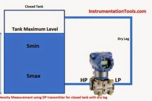 Density-Measurement-using-DP-Transmitter-for-Closed-Tank-Dry-Leg