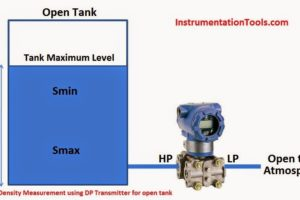 Density-Measurement-using-DP-Transmitter-for-open-tank