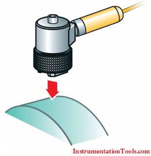 Basics of Vibration Measurement