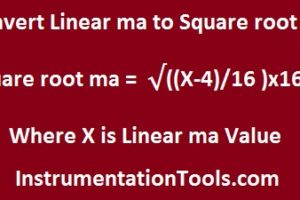 Convert-Linear-ma-to-Square-root-ma