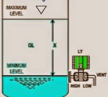 DP-Level-Transmitter-Open-tank-calibration