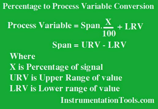 Formula for Percentage to Process Variable Conversion