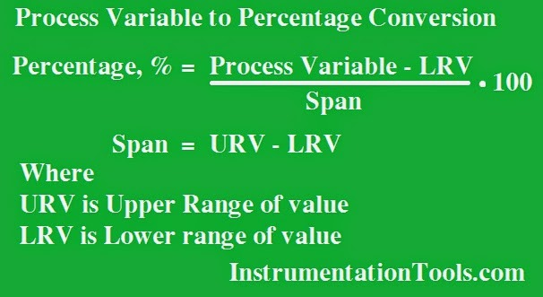 Process-Variable-to-Percentage-Conversion