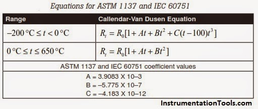 RTD-equations-for-IEC-60751-ASTM-1137
