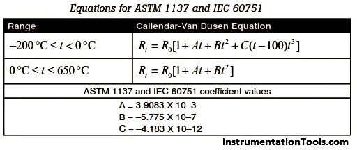 RTD Equations for IEC60751 and ASTM 1137