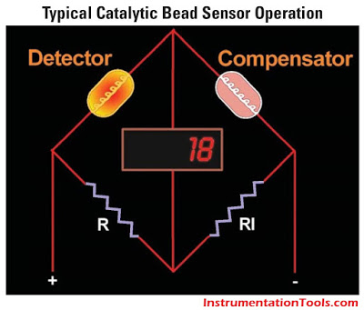 Catalytic-Bead-Sensor-2