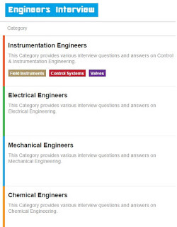 Engineers Interview Android App