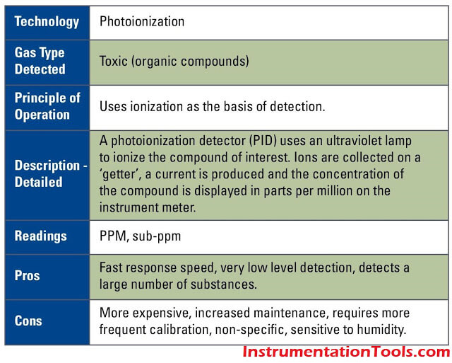 Photoionization-1