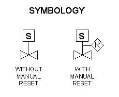 Solenoid-Valve-Manual-Reset-function