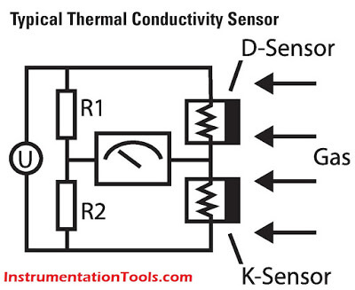 Thermal-Conductivity-sensor-2