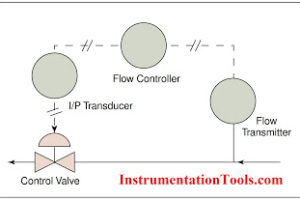 Control-Valve-Selection-Guide