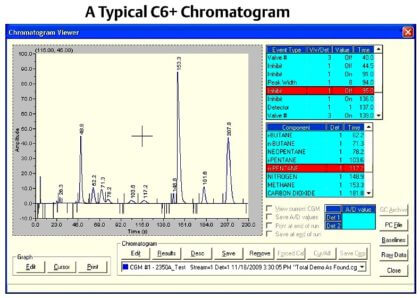 gc-chromatogram