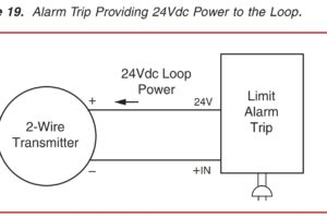 Alarm Trip for 24v DC Loop