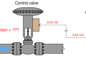 Control valve positioner calculation