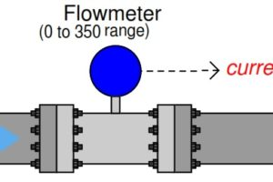 Flow Transmitter Output Current Calculation