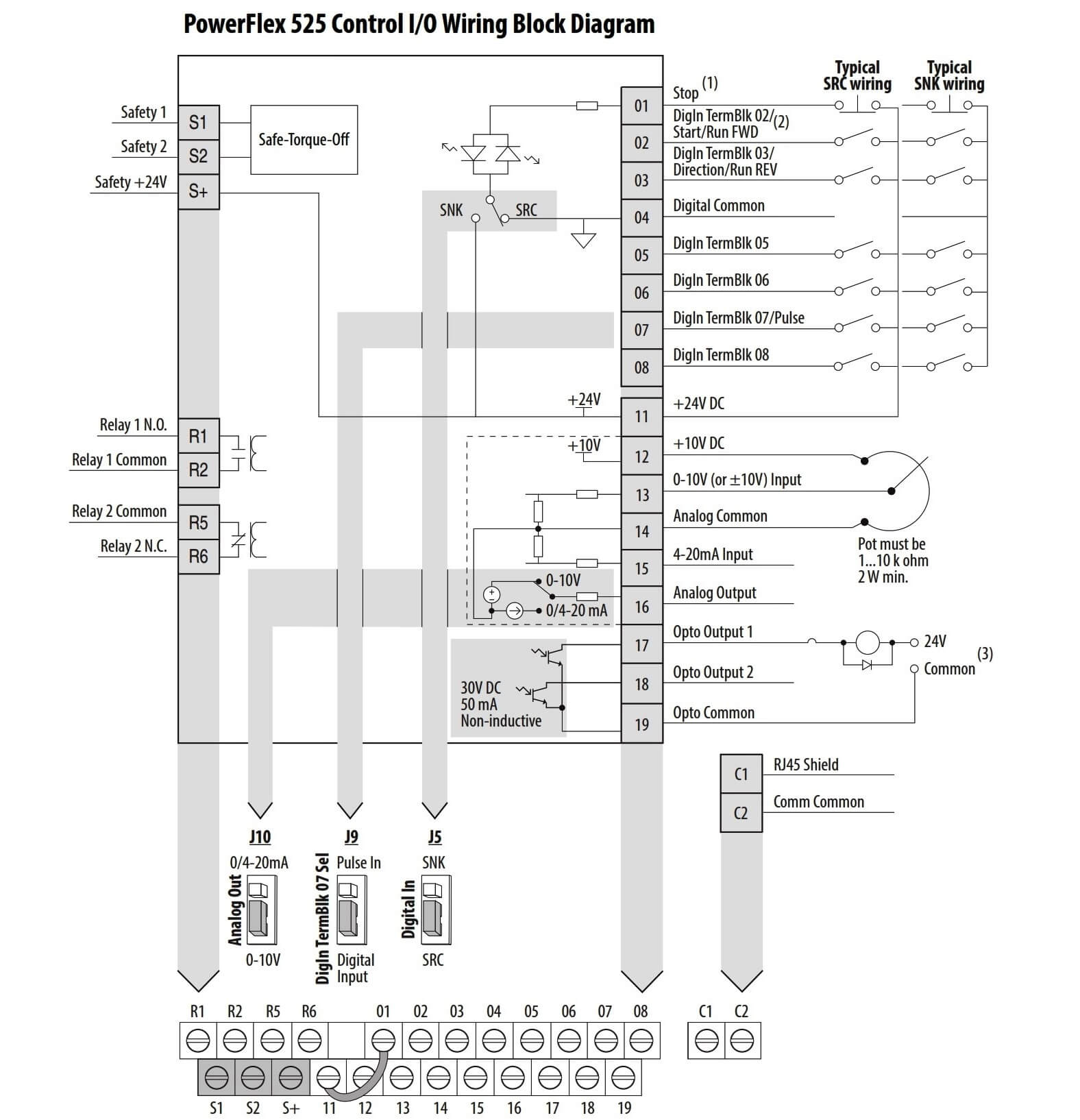 Abb Vfd Wiring Diagram from instrumentationtools.com