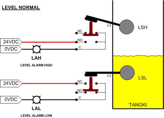 Switch Wiring diagrams and normal levels