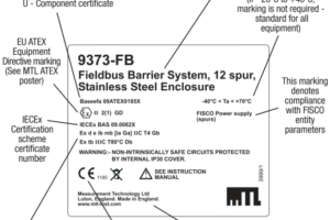 Certification Markings