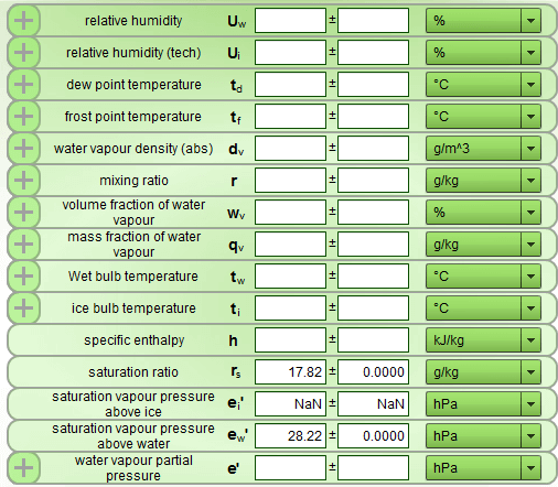 Humidity Calculator
