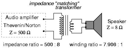 Impedance matching transformer mostly used in audio and transmitter technology.