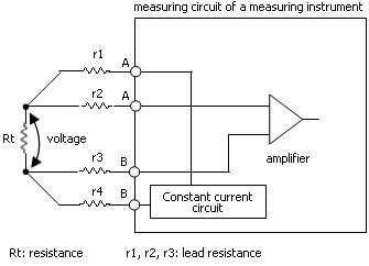 Principle of the four-wire technique