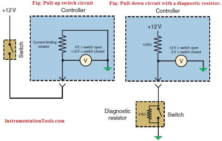 Pull Up and Pull Down Switch Circuits Instrumentation Tools