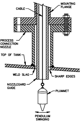 Sounding Level Transmitter Diagram