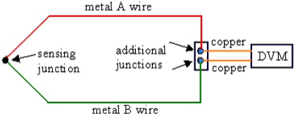 Thermocouple Diagram