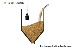 Tilt Level Switch Theory