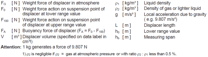 Displacer Level Transmitter Equations