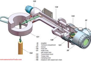 Displacer Level Transmitter Intrenal Diagram