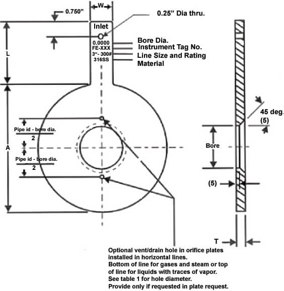Orifice Flange Connections