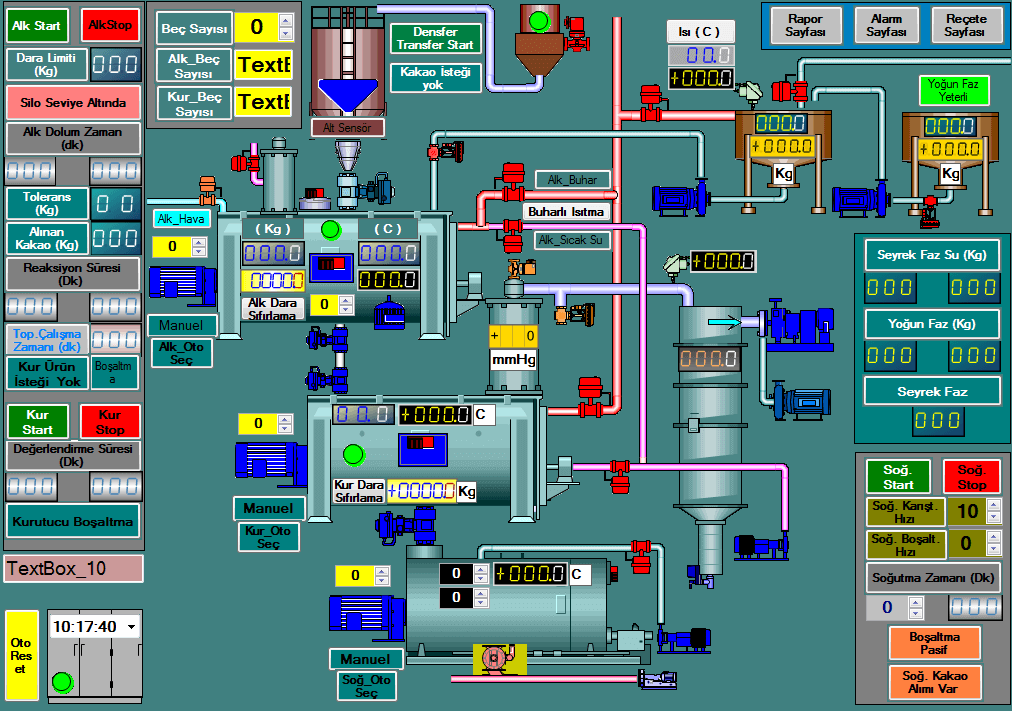 SCADA Graphics