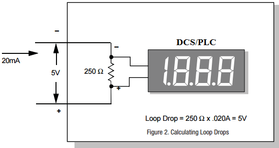 Calculating Loop Voltage Drop