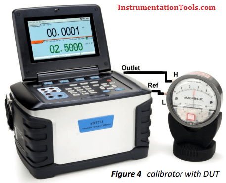 Calibrator with DUT