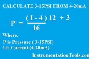 Formula for 4-20mA from 3-15PSI