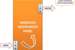 Instrument Panel Exhaust Fan Efficiency Improved