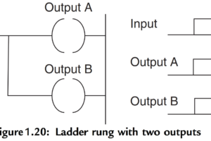 Ladder Rung with Two Outputs