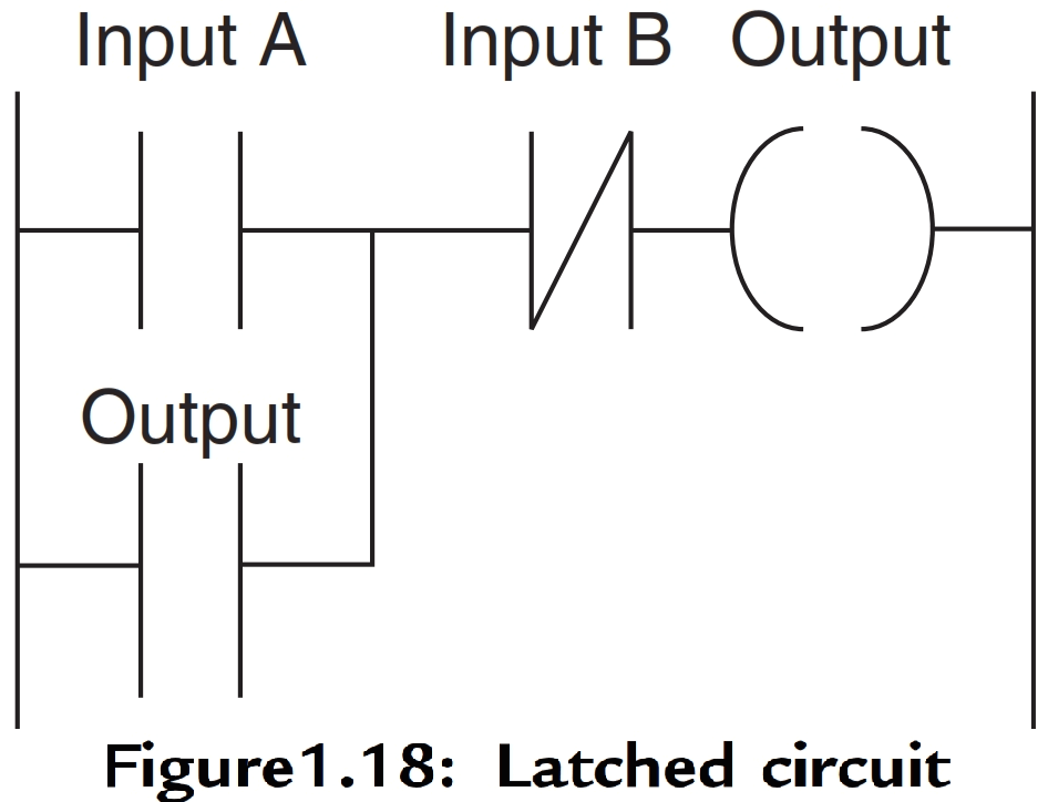 plc latching function