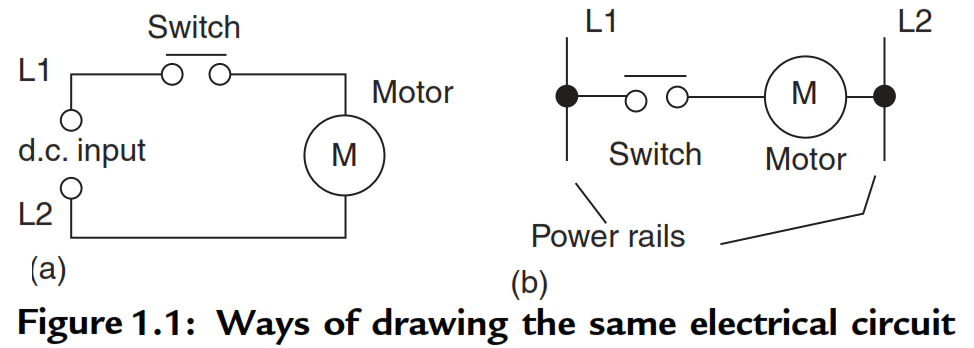 PLC Model Electrical Circuit