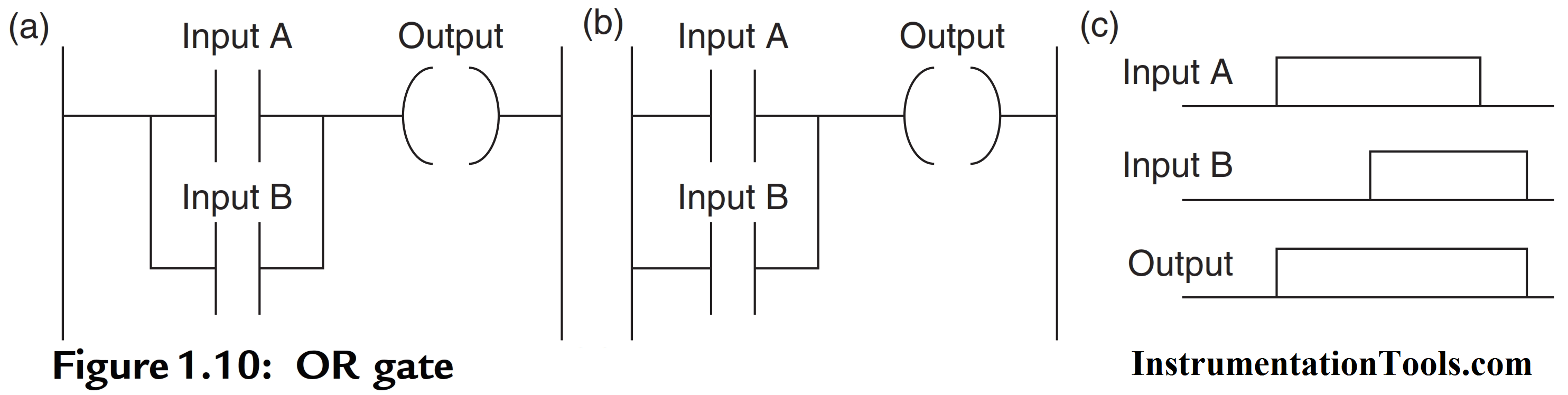 Telesteps  bi Ladder 10039 10es Bh Photo Video 1363bed03eeeff7b in addition Logical Drawing as well Wiring Diagrams And Ladder Logic additionally Wiring Diagrams And Ladder Logic in addition Ppt On Plc. on combination ladder logic