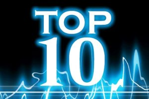 Top 10 Common Mistakes on Electrical Systems
