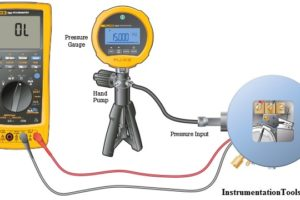transmitter calibration procedure