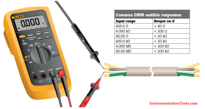 Continuity Mode in Multimeter