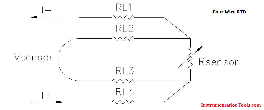 Four Wire RTD Principle