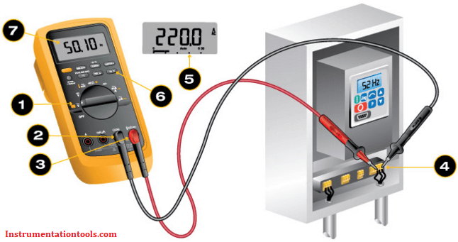 Measure Frequency using Multimeter